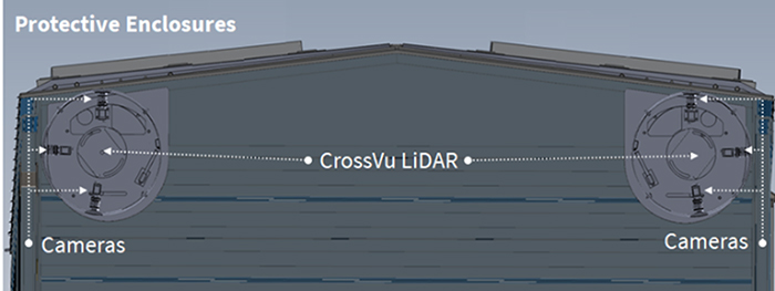 crossvu-lidar-700